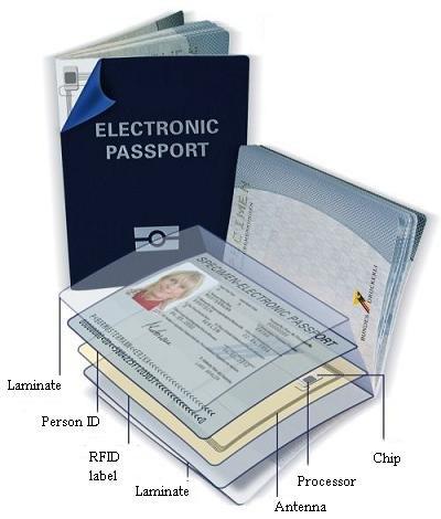 امنیت در پاسپورت ها (گذرنامه ها)